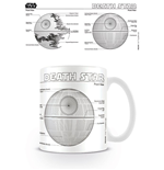 Tasse Star Wars 195688
